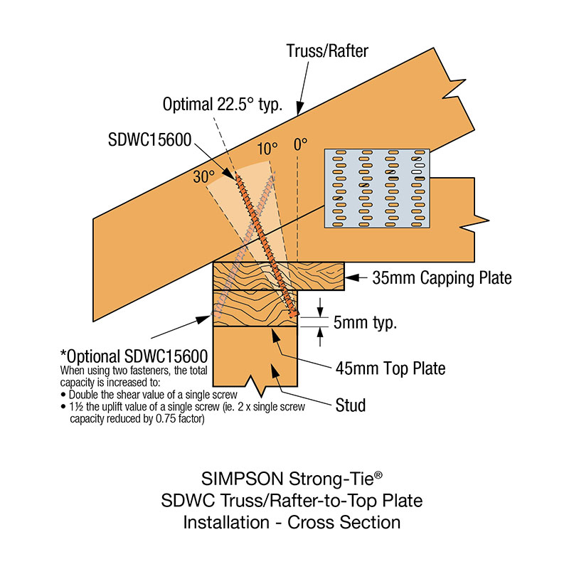 Sdwc Truss Screw Strong Tie Together We Re Helping Build Safer Stronger Structures
